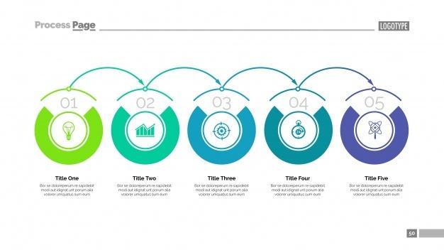 Five steps of development slide template